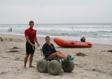 LifeguardsAs